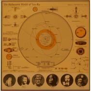 Sun Ra - The Heliocentric World Of Sun Ra II